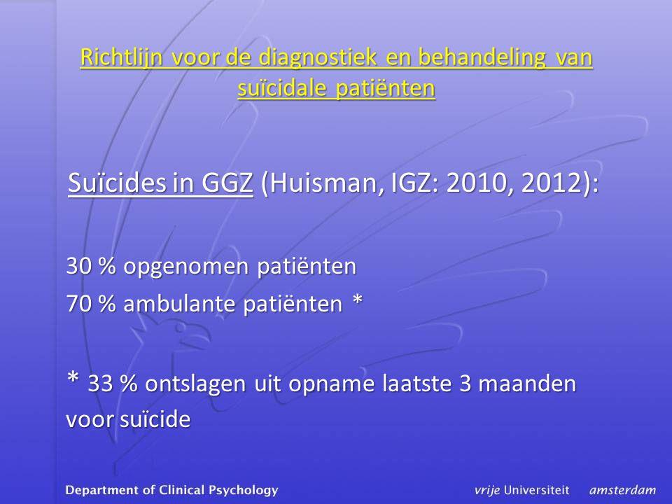 Richtlijn voor de diagnostiek en behandeling van suïcidale patiënten Suïcides in GGZ (Huisman, IGZ: 2010, 2012): Suïcides in GGZ (Huisman, IGZ: 2010, 2012): 30 % opgenomen patiënten 70 % ambulante patiënten * * 33 % ontslagen uit opname laatste 3 maanden voor suïcide