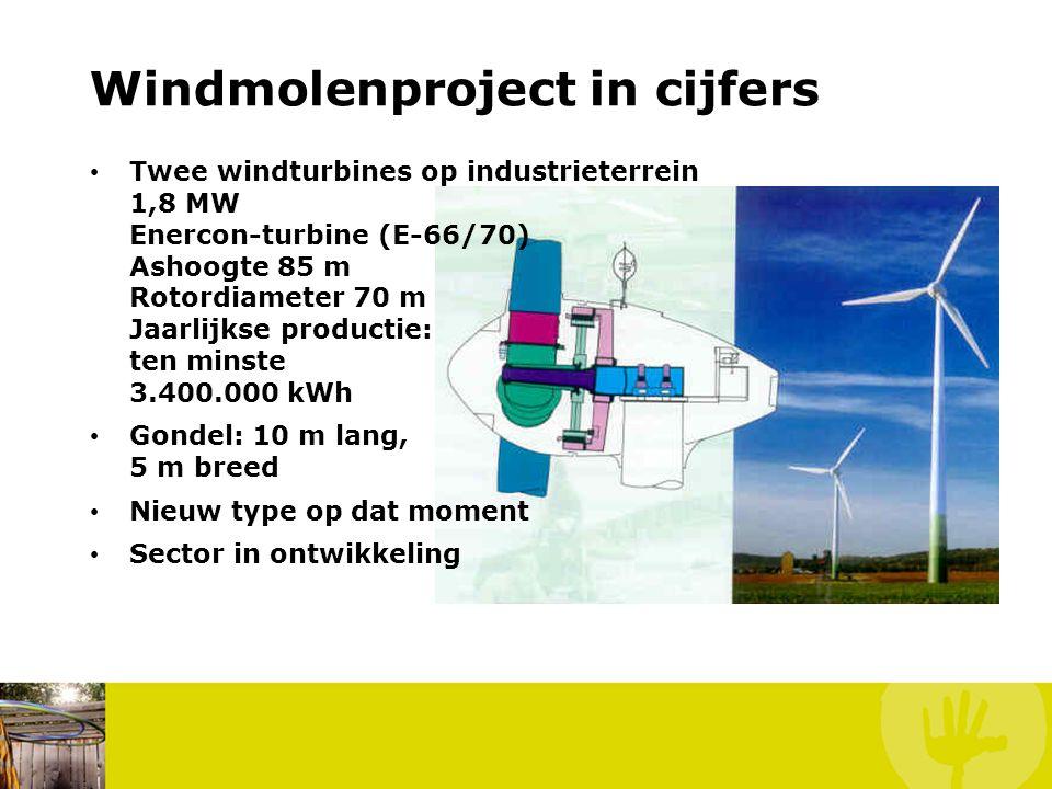 Windmolenproject in cijfers • Twee windturbines op industrieterrein 1,8 MW Enercon-turbine (E-66/70) Ashoogte 85 m Rotordiameter 70 m Jaarlijkse productie: ten minste 3.400.000 kWh • Gondel: 10 m lang, 5 m breed • Nieuw type op dat moment • Sector in ontwikkeling
