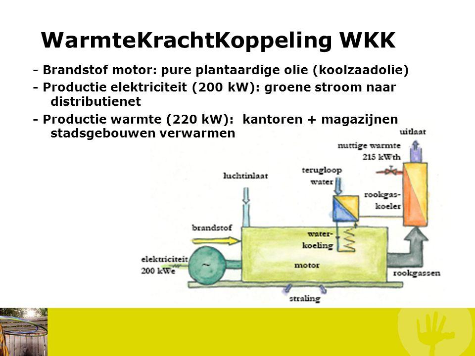 WarmteKrachtKoppeling WKK - Brandstof motor: pure plantaardige olie (koolzaadolie) - Productie elektriciteit (200 kW): groene stroom naar distributienet - Productie warmte (220 kW): kantoren + magazijnen stadsgebouwen verwarmen