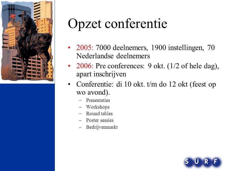 Opzet conferentie •2005: 7000 deelnemers, 1900 instellingen, 70 Nederlandse deelnemers •2006: Pre conferences: 9 okt. (1/2 of hele dag), apart inschri