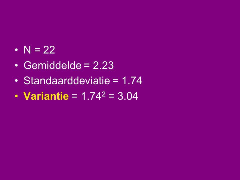 •N = 22 •Gemiddelde = 2.23 •Standaarddeviatie = 1.74 •Variantie = 1.74 2 = 3.04