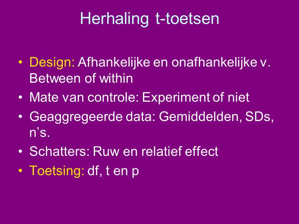 Herhaling t-toetsen •Design: Afhankelijke en onafhankelijke v. Between of within •Mate van controle: Experiment of niet •Geaggregeerde data: Gemiddeld