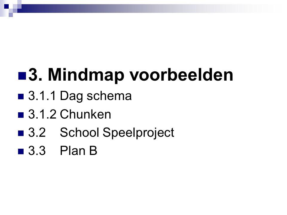  3. Mindmap voorbeelden  3.1.1 Dag schema  3.1.2 Chunken  3.2 School Speelproject  3.3 Plan B
