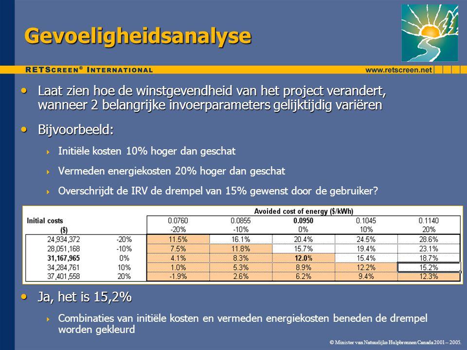 Gevoeligheidsanalyse • Laat zien hoe de winstgevendheid van het project verandert, wanneer 2 belangrijke invoerparameters gelijktijdig variëren • Bijvoorbeeld:  Initiële kosten 10% hoger dan geschat  Vermeden energiekosten 20% hoger dan geschat  Overschrijdt de IRV de drempel van 15% gewenst door de gebruiker.