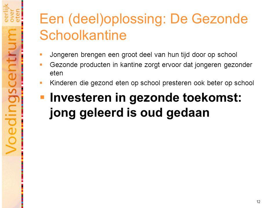 12 Een (deel)oplossing: De Gezonde Schoolkantine  Jongeren brengen een groot deel van hun tijd door op school  Gezonde producten in kantine zorgt er