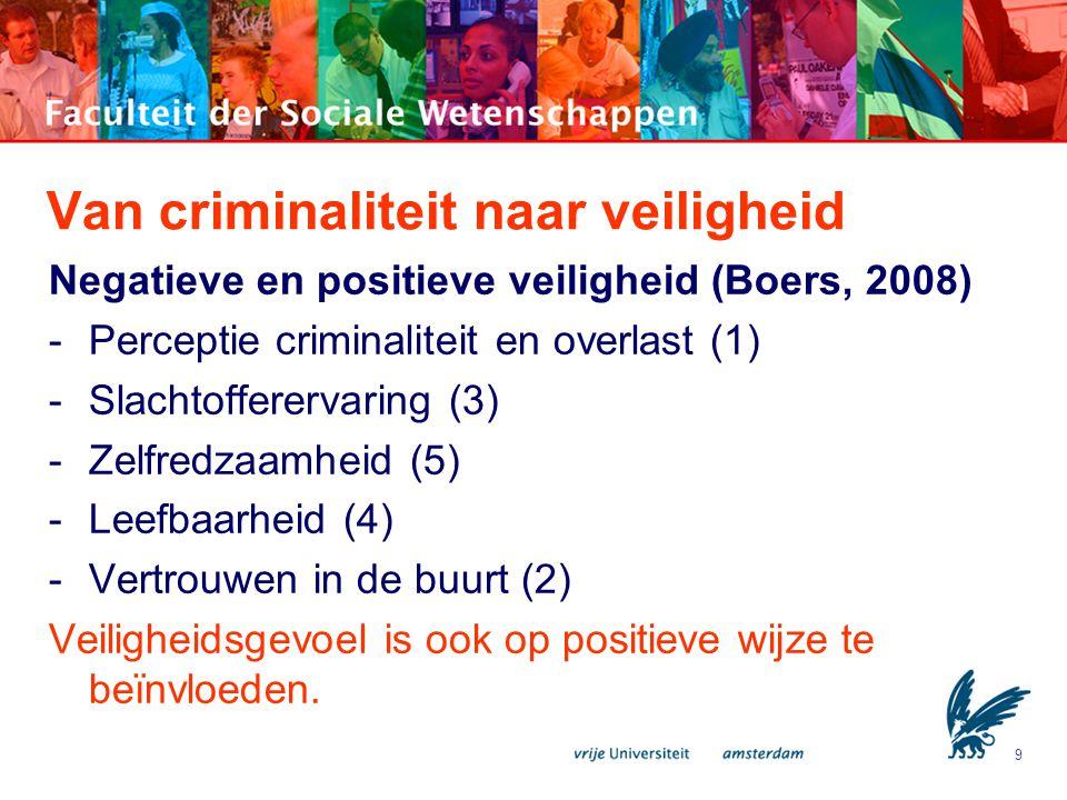 9 Van criminaliteit naar veiligheid Negatieve en positieve veiligheid (Boers, 2008) -Perceptie criminaliteit en overlast (1) -Slachtofferervaring (3)