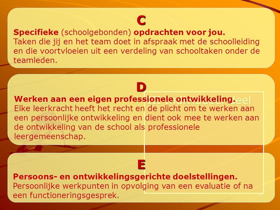 12 III Individueel deel C Specifieke (schoolgebonden) opdrachten voor jou. Taken die jij en het team doet in afspraak met de schoolleiding en die voor