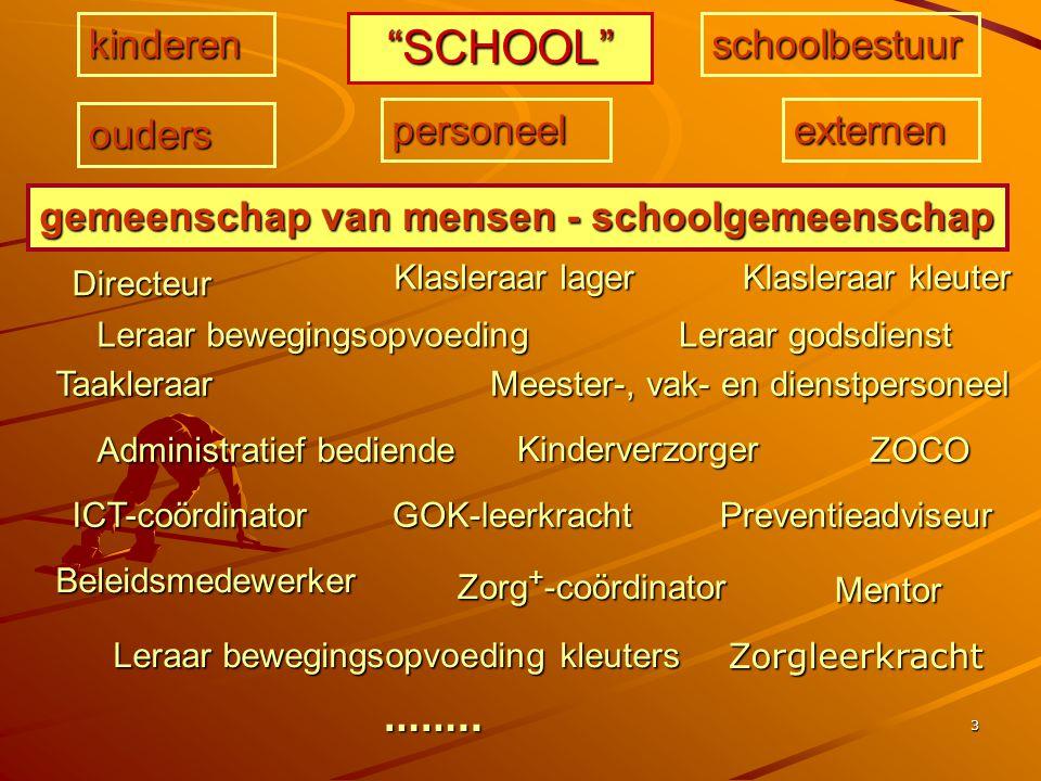 "3 ""SCHOOL"" kinderen Klasleraar lager Klasleraar kleuter GOK-leerkracht Taakleraar ZOCO Leraar bewegingsopvoeding Administratief bediende Preventieadvi"