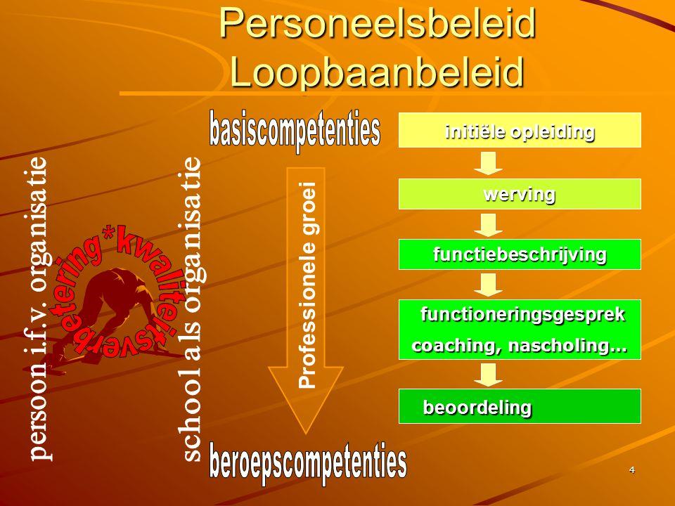 4 Personeelsbeleid Loopbaanbeleid initiëleopleiding initiële opleiding beoordeling beoordeling functioneringsgesprek functioneringsgesprek coaching, n