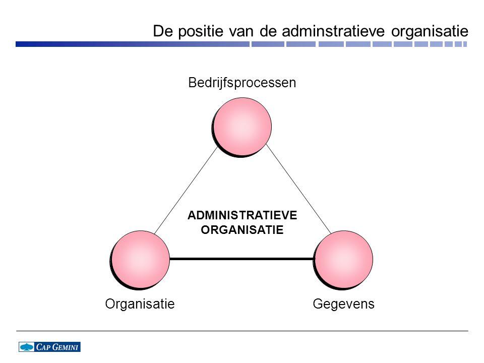 De positie van de adminstratieve organisatie ADMINISTRATIEVE ORGANISATIE Bedrijfsprocessen OrganisatieGegevens