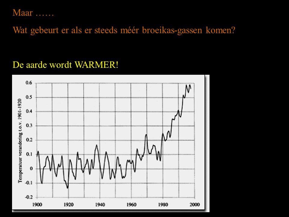 Maar …… Wat gebeurt er als er steeds méér broeikas-gassen komen? De aarde wordt WARMER!