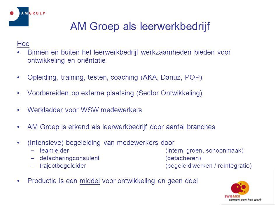 AM Groep als leerwerkbedrijf Hoe •Binnen en buiten het leerwerkbedrijf werkzaamheden bieden voor ontwikkeling en oriëntatie •Opleiding, training, test