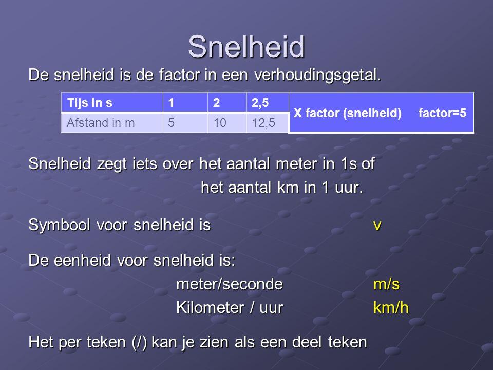 Snelheid De snelheid is de factor in een verhoudingsgetal. Snelheid zegt iets over het aantal meter in 1s of het aantal km in 1 uur. het aantal km in
