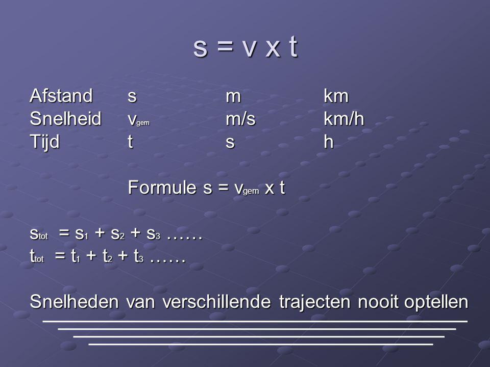 s = v x t Afstandsmkm Snelheidv gem m/skm/h Tijdtsh Formule s = v gem x t s tot = s 1 + s 2 + s 3 …… t tot = t 1 + t 2 + t 3 …… Snelheden van verschil