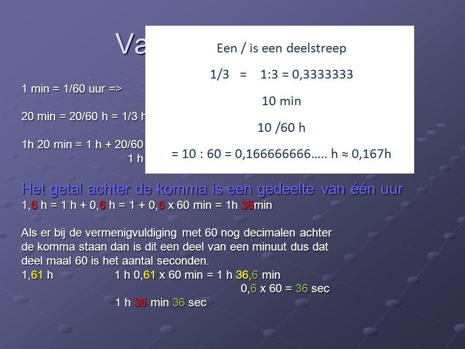 Van min naar uren 1 min = 1/60 uur => 20 min = 20/60 h = 1/3 h = 0,333333 h 1h 20 min = 1 h + 20/60 h = 1 h + 1/3 h = 1,333333 h 1 h + 1/3 h = 1,33333