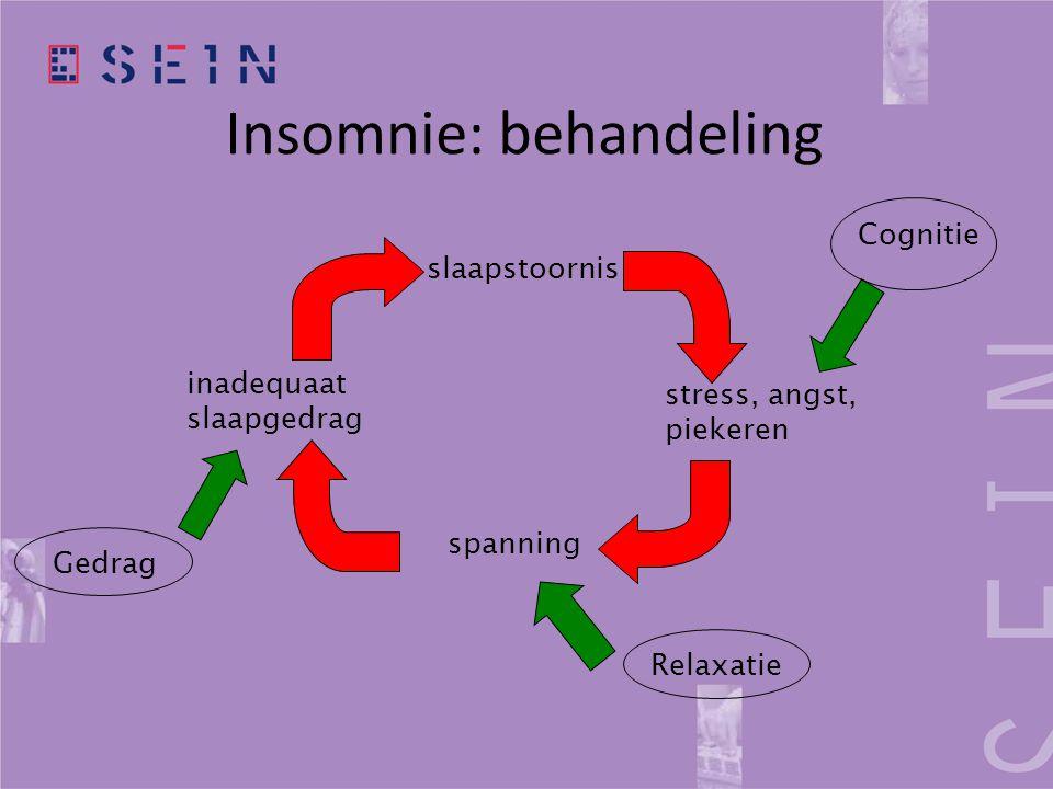 Insomnie: behandeling slaapstoornis stress, angst, piekeren spanning inadequaat slaapgedrag Gedrag Relaxatie Cognitie