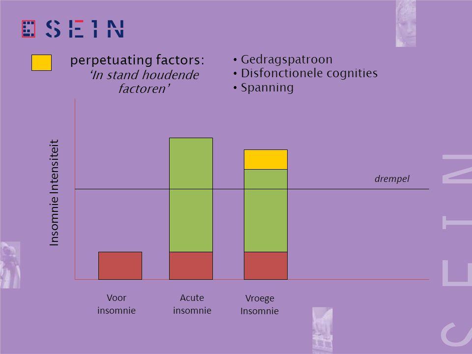 perpetuating factors: 'In stand houdende factoren' drempel Voor insomnie Vroege Insomnie Acute insomnie Insomnie Intensiteit • Gedragspatroon • Disfon