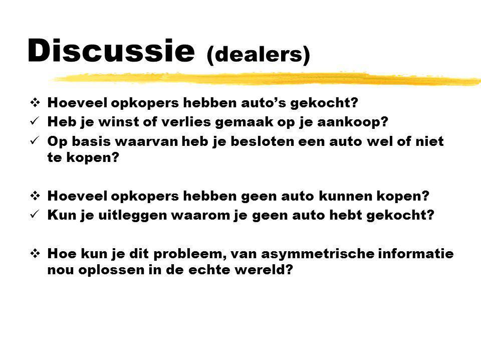 Discussie (dealers)  Hoeveel opkopers hebben auto's gekocht?  Heb je winst of verlies gemaak op je aankoop?  Op basis waarvan heb je besloten een a