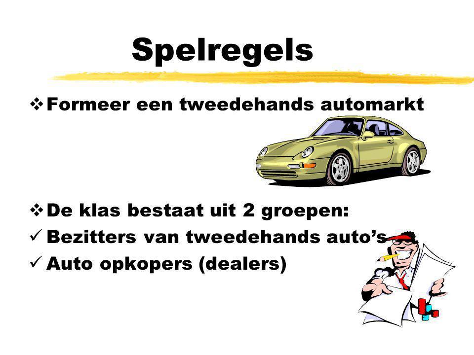 Instructies voor eigenaren van een tweedehands auto  Je hebt een tweedehands auto te koop.