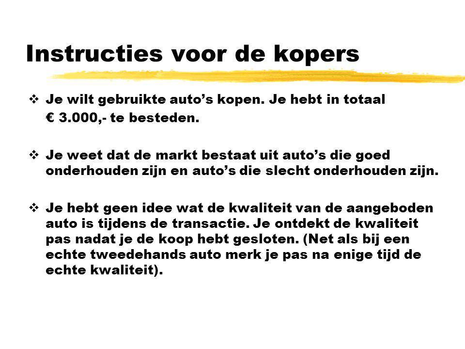 Instructies voor de kopers  Je wilt gebruikte auto's kopen. Je hebt in totaal € 3.000,- te besteden.  Je weet dat de markt bestaat uit auto's die go