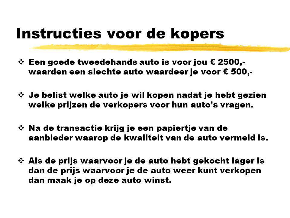 Instructies voor de kopers  Een goede tweedehands auto is voor jou € 2500,- waarden een slechte auto waardeer je voor € 500,-  Je belist welke auto
