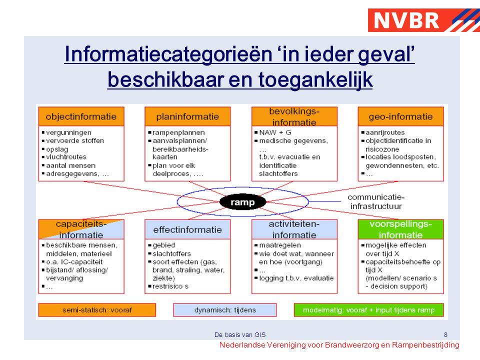 Nederlandse Vereniging voor Brandweerzorg en Rampenbestrijding De basis van GIS9 Informatiebehoefte Brandweer Poire: Project Operationele Informatievoorziening Regionale brandweerorganisaties.