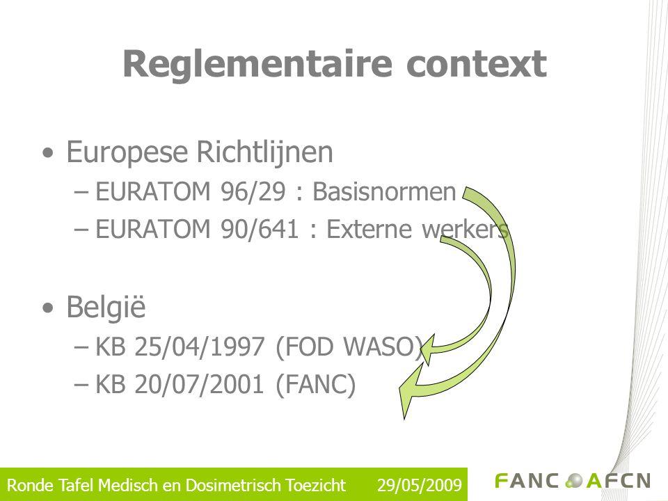 Ronde Tafel Medisch en Dosimetrisch Toezicht 29/05/2009 Reglementaire context •Europese Richtlijnen –EURATOM 96/29 : Basisnormen –EURATOM 90/641 : Ext