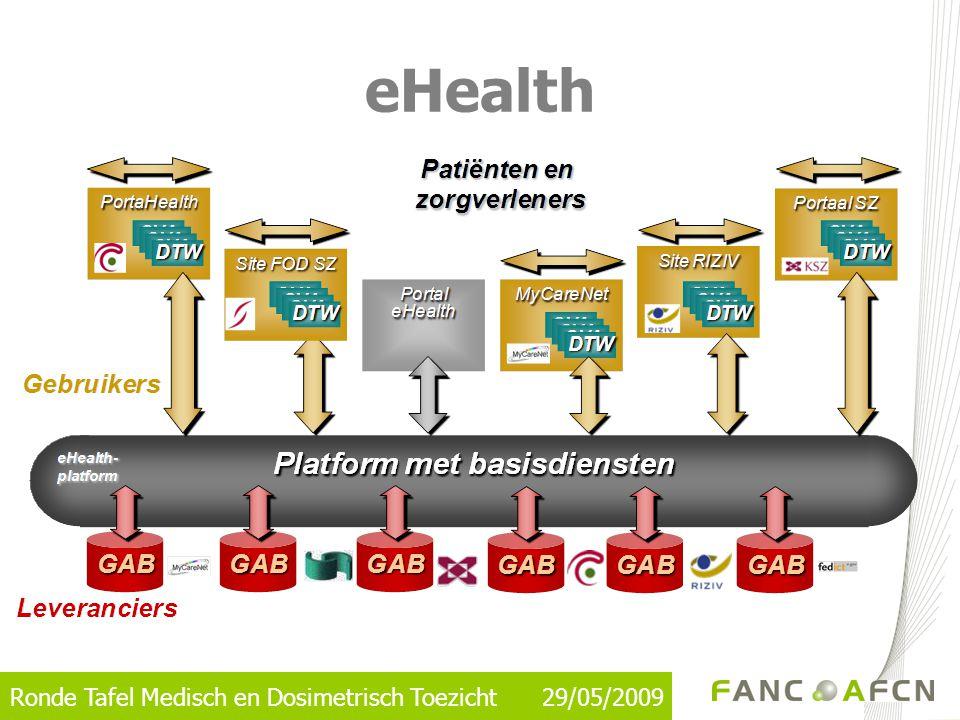 Ronde Tafel Medisch en Dosimetrisch Toezicht 29/05/2009 eHealth