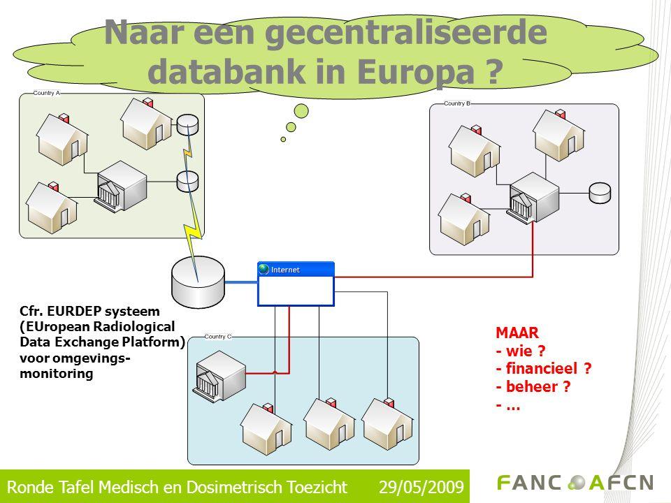 Ronde Tafel Medisch en Dosimetrisch Toezicht 29/05/2009 Naar een gecentraliseerde databank in Europa ? Cfr. EURDEP systeem (EUropean Radiological Data
