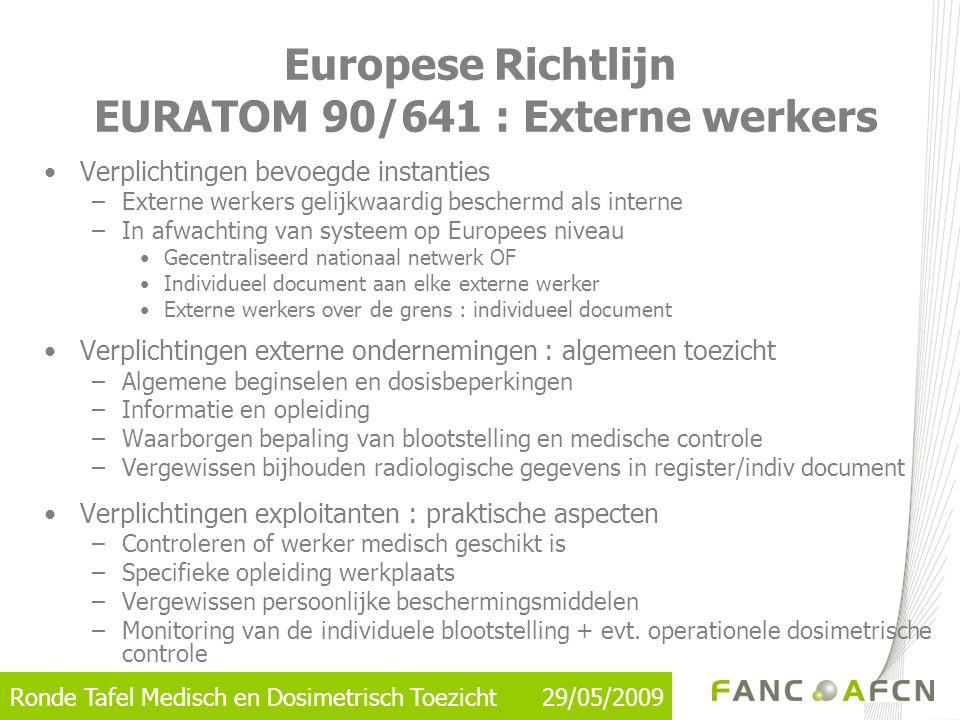Ronde Tafel Medisch en Dosimetrisch Toezicht 29/05/2009 Europese Richtlijn EURATOM 90/641 : Externe werkers •Verplichtingen bevoegde instanties –Exter