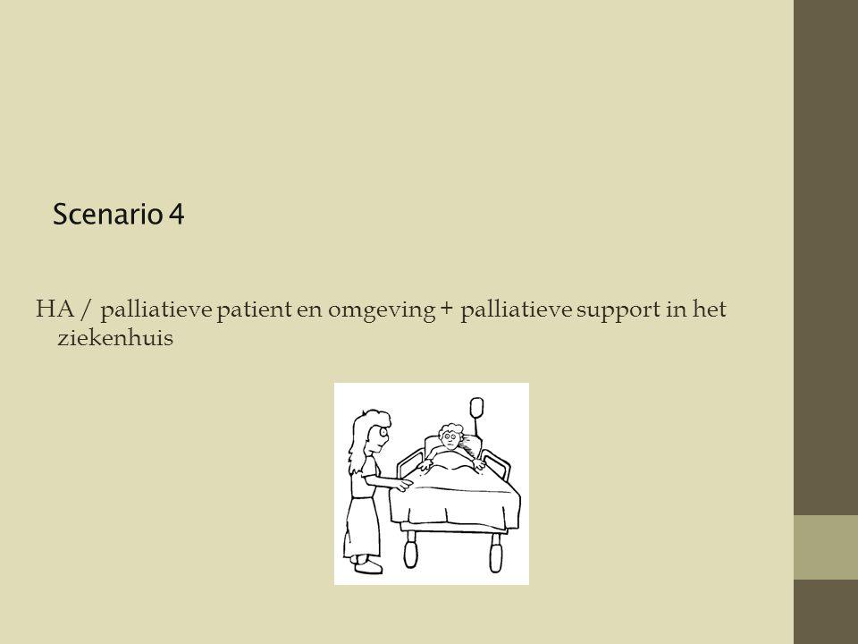 Scenario 4 HA / palliatieve patient en omgeving + palliatieve support in het ziekenhuis