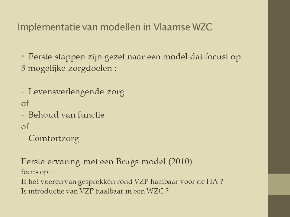 Implementatie van modellen in Vlaamse WZC • Eerste stappen zijn gezet naar een model dat focust op 3 mogelijke zorgdoelen : -Levensverlengende zorg of -Behoud van functie of -Comfortzorg Eerste ervaring met een Brugs model (2010) focus op : Is het voeren van gesprekken rond VZP haalbaar voor de HA .