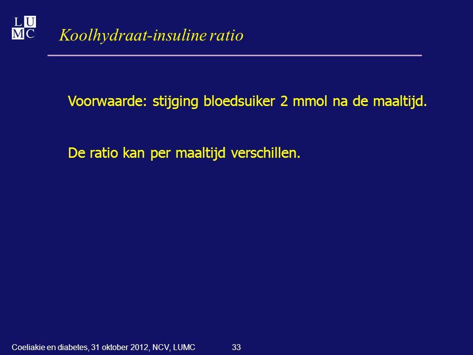 33 Koolhydraat-insuline ratio Voorwaarde: stijging bloedsuiker 2 mmol na de maaltijd. De ratio kan per maaltijd verschillen. Coeliakie en diabetes, 31