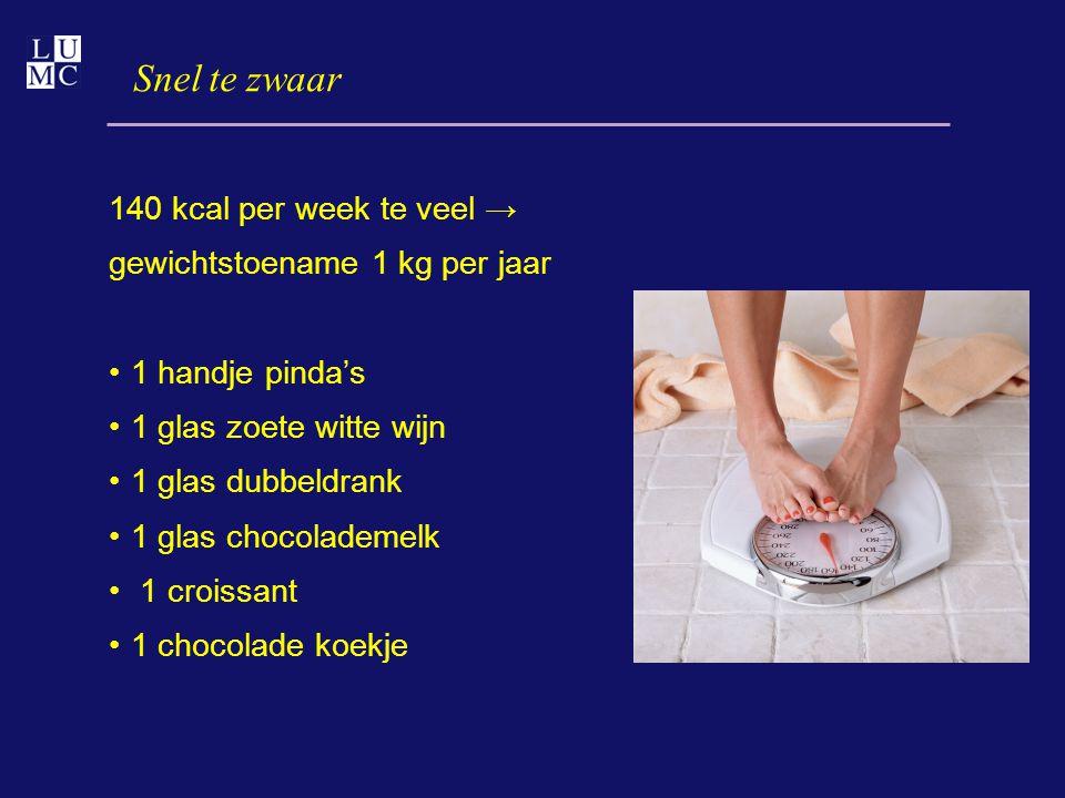 Snel te zwaar 140 kcal per week te veel → gewichtstoename 1 kg per jaar •1 handje pinda's •1 glas zoete witte wijn •1 glas dubbeldrank •1 glas chocola