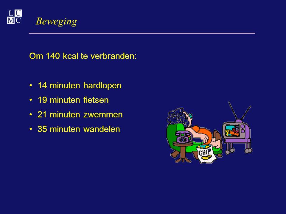 Beweging Om 140 kcal te verbranden: • 14 minuten hardlopen • 19 minuten fietsen • 21 minuten zwemmen • 35 minuten wandelen