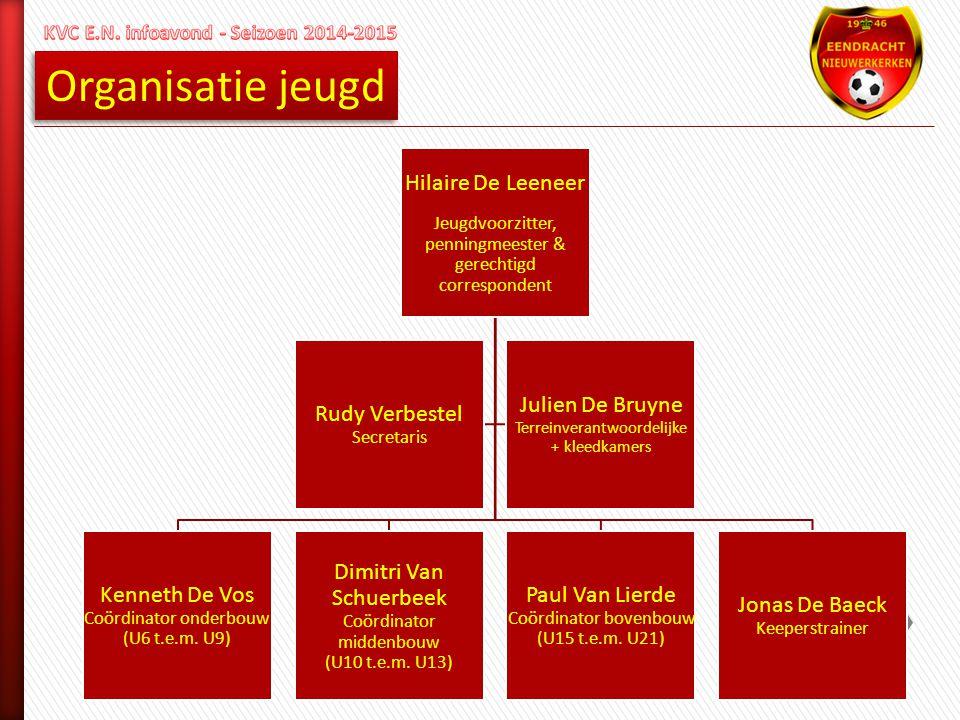 Organisatie jeugd Hilaire De Leeneer Jeugdvoorzitter, penningmeester & gerechtigd correspondent Kenneth De Vos Coördinator onderbouw (U6 t.e.m. U9) Di