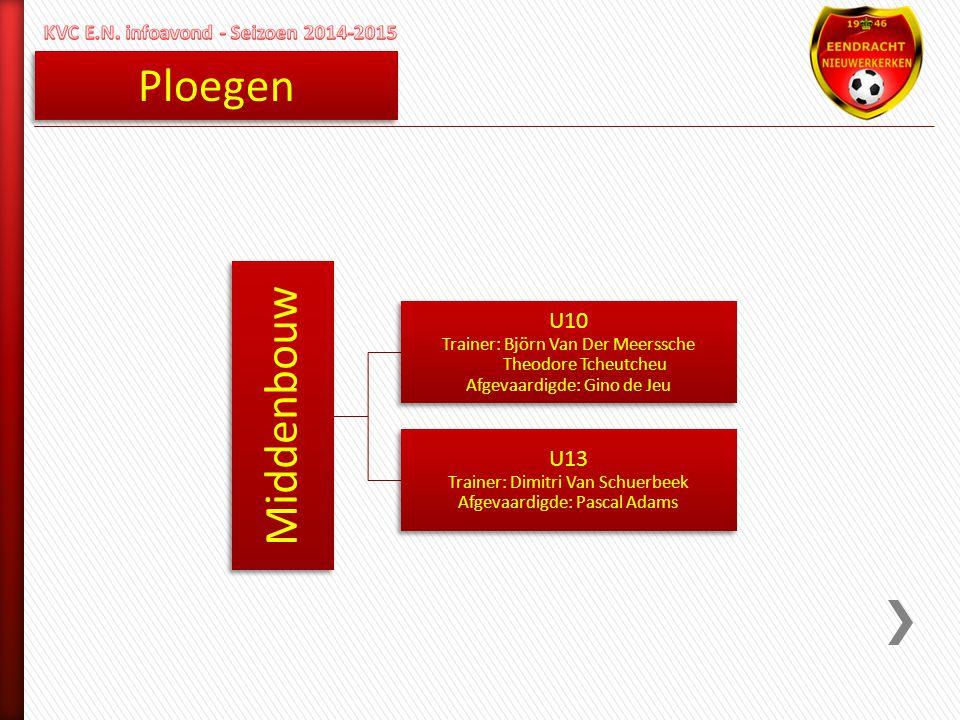 Ploegen Middenbouw U10 Trainer: Björn Van Der Meerssche Theodore Tcheutcheu Afgevaardigde: Gino de Jeu U13 Trainer: Dimitri Van Schuerbeek Afgevaardig