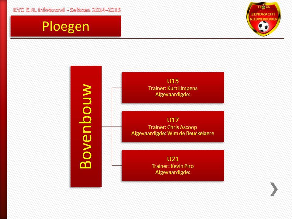 Ploegen Bovenbouw U15 Trainer: Kurt Limpens Afgevaardigde: U17 Trainer: Chris Ascoop Afgevaardigde: Wim de Beuckelaere U21 Trainer: Kevin Piro Afgevaa