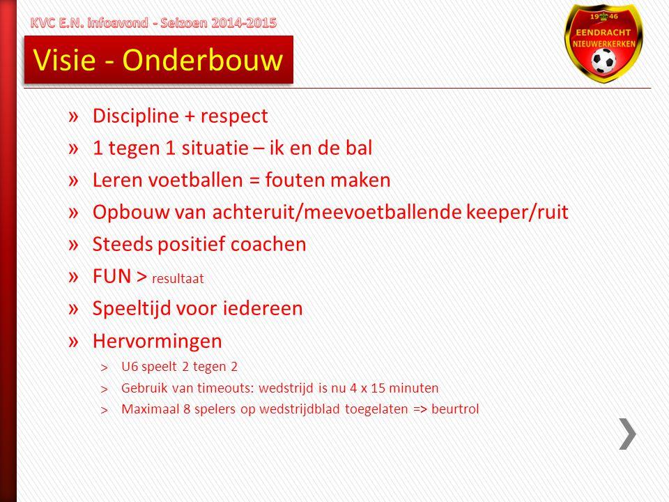 Visie - Onderbouw » Discipline + respect » 1 tegen 1 situatie – ik en de bal » Leren voetballen = fouten maken » Opbouw van achteruit/meevoetballende