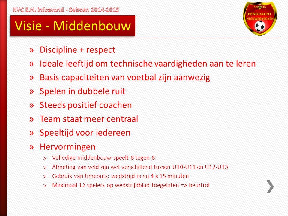 Visie - Middenbouw » Discipline + respect » Ideale leeftijd om technische vaardigheden aan te leren » Basis capaciteiten van voetbal zijn aanwezig » S