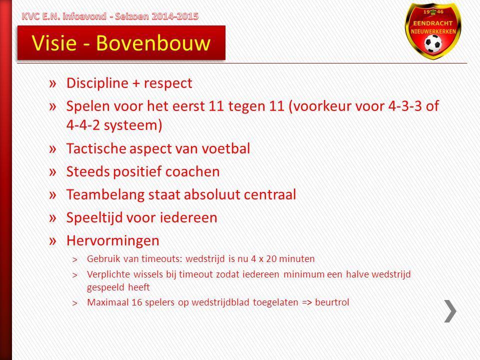 Visie - Bovenbouw » Discipline + respect » Spelen voor het eerst 11 tegen 11 (voorkeur voor 4-3-3 of 4-4-2 systeem) » Tactische aspect van voetbal » S