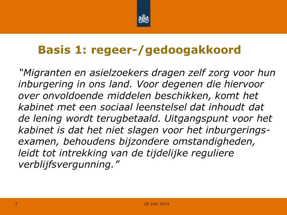 3 Basis 1: regeer-/gedoogakkoord 28 juni 2014 Migranten en asielzoekers dragen zelf zorg voor hun inburgering in ons land.