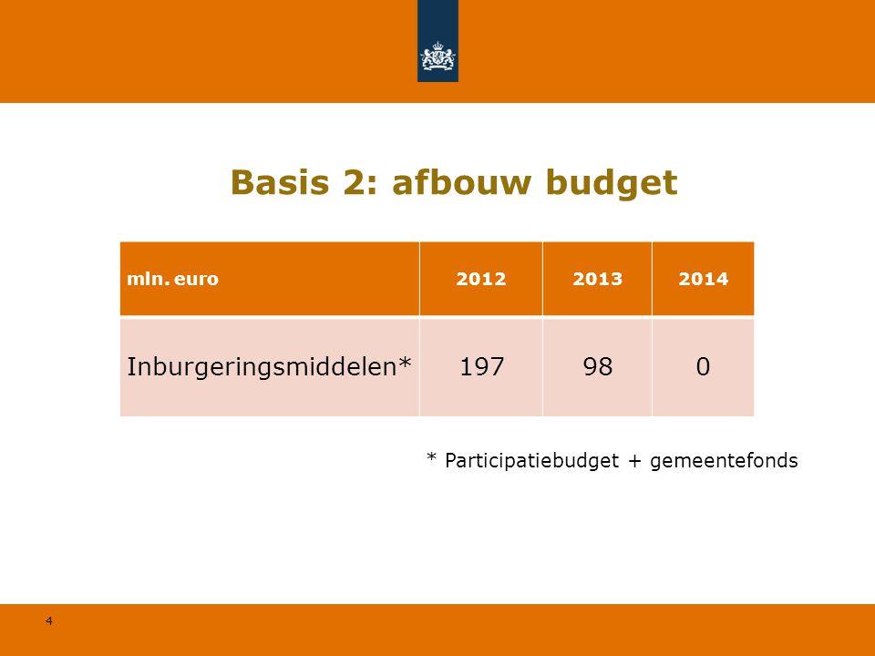 4 Basis 2: afbouw budget mln.