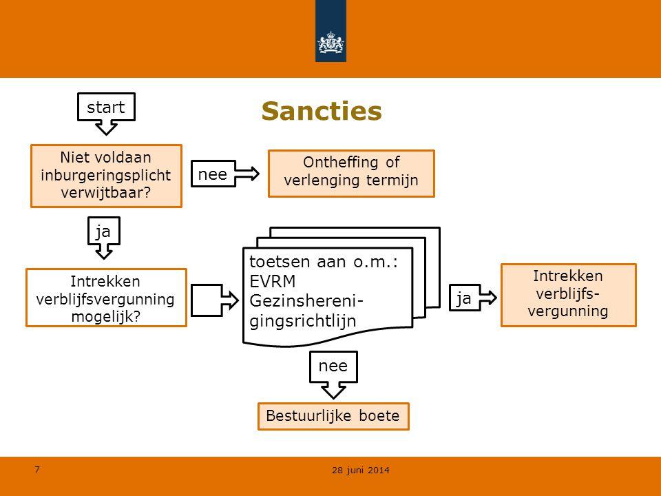 7 Sancties 28 juni 2014 Niet voldaan inburgeringsplicht verwijtbaar.
