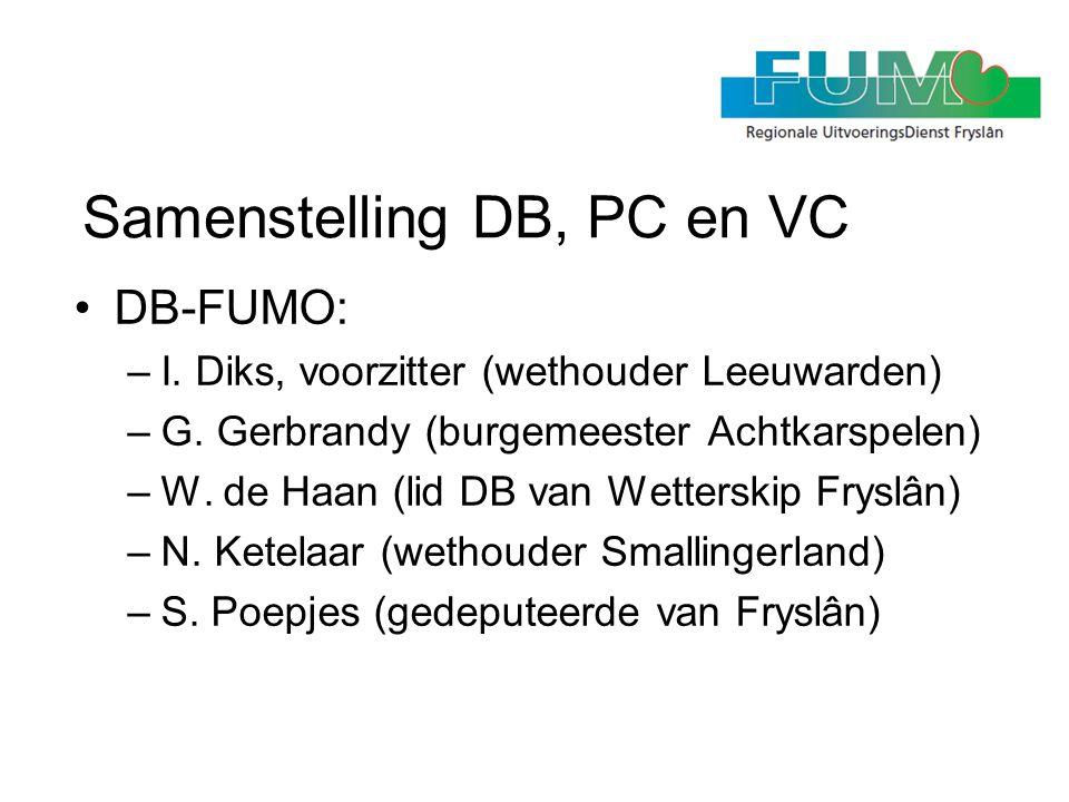 Samenstelling DB, PC en VC •Plaatsingscommissie: –Peter Polhuis (onafhankelijk voorzitter) –Nieske Ketelaar (wethouder Smallingerland) –Hans Oostmeijer (namens vakorganisaties) –Marinus van der Wal (directeur FUMO) –Simone Brinksma (secretaris)