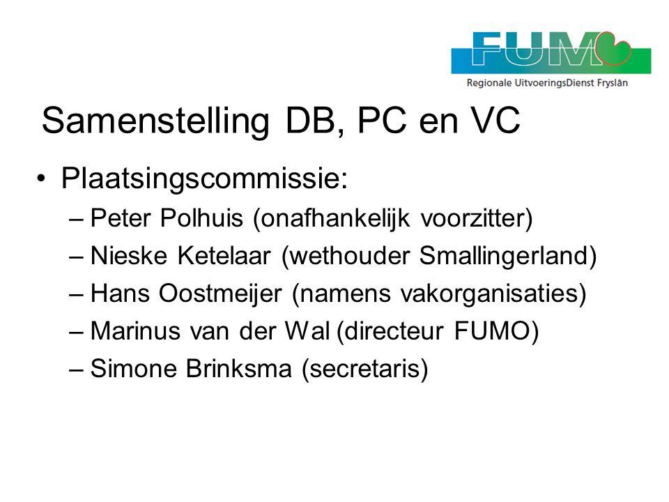 Samenstelling DB, PC en VC •Plaatsingscommissie: –Peter Polhuis (onafhankelijk voorzitter) –Nieske Ketelaar (wethouder Smallingerland) –Hans Oostmeije