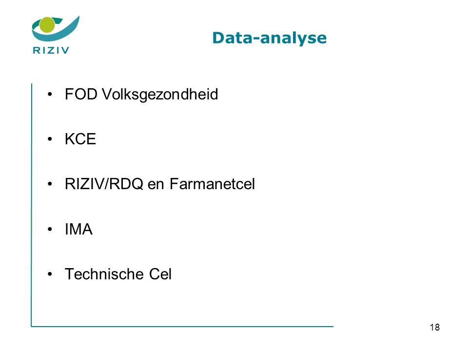 18 Data-analyse •FOD Volksgezondheid •KCE •RIZIV/RDQ en Farmanetcel •IMA •Technische Cel