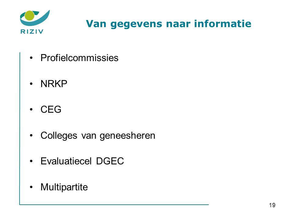 19 Van gegevens naar informatie •Profielcommissies •NRKP •CEG •Colleges van geneesheren •Evaluatiecel DGEC •Multipartite