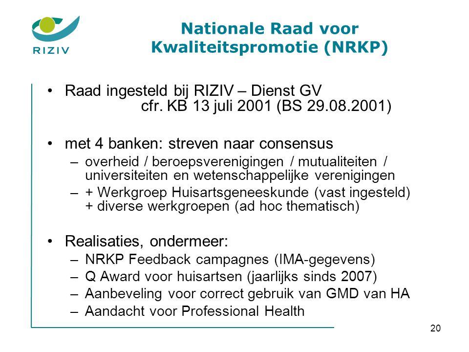 20 Nationale Raad voor Kwaliteitspromotie (NRKP) •Raad ingesteld bij RIZIV – Dienst GV cfr. KB 13 juli 2001 (BS 29.08.2001) •met 4 banken: streven naa