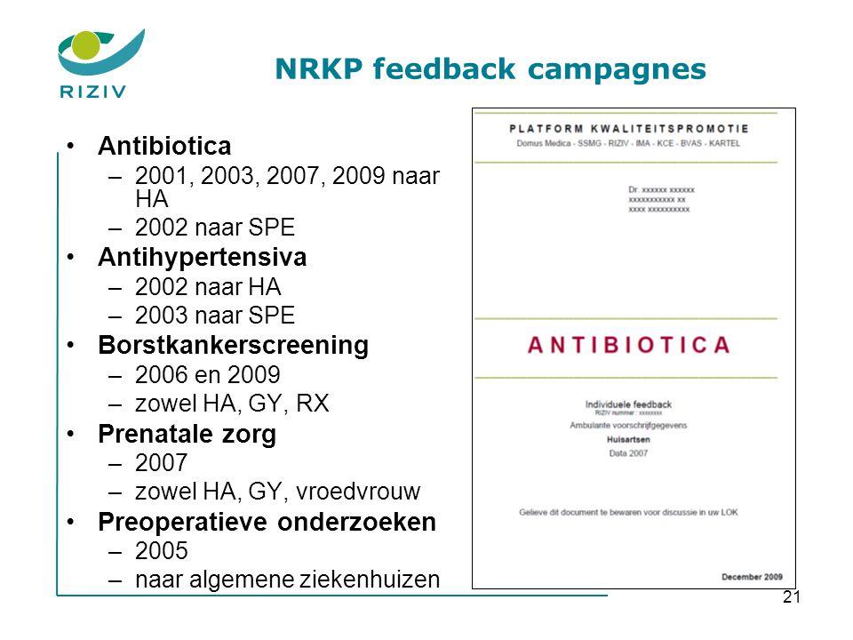 21 NRKP feedback campagnes •Antibiotica –2001, 2003, 2007, 2009 naar HA –2002 naar SPE •Antihypertensiva –2002 naar HA –2003 naar SPE •Borstkankerscreening –2006 en 2009 –zowel HA, GY, RX •Prenatale zorg –2007 –zowel HA, GY, vroedvrouw •Preoperatieve onderzoeken –2005 –naar algemene ziekenhuizen